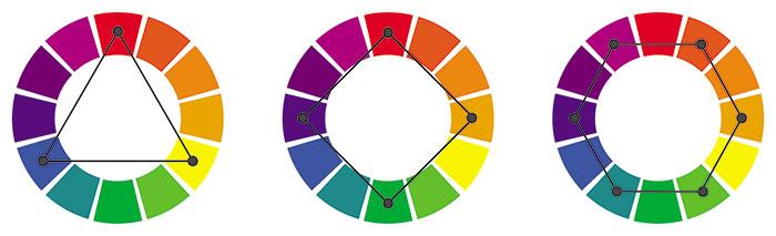 Треугольник, квадрат, пятиугольник в цветовом круге