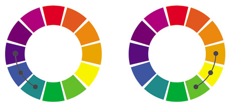 Нюанс в цветовом круге