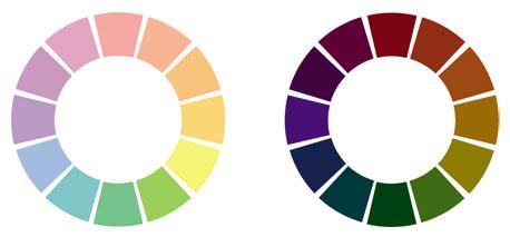 Светлые и темные оттенки в цветовом круге